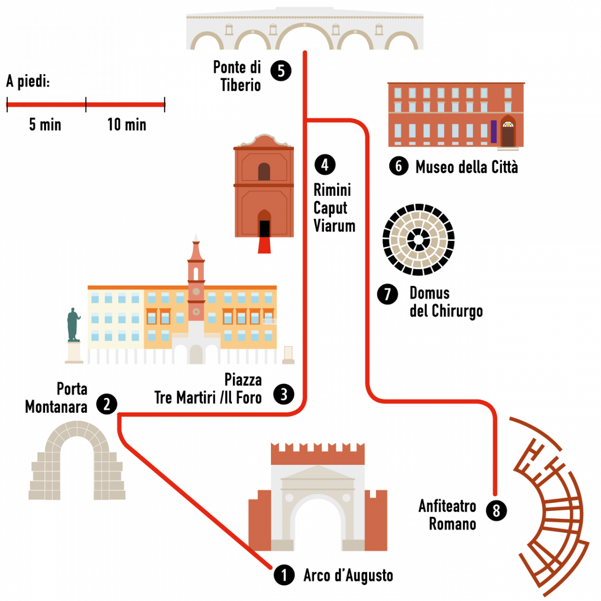 Itinerario - Centro Storico